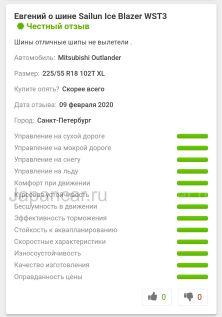 Зимние шины 205/65r15 sailun Ice blazer wst3 205/65 15 дюймов новые в Новосибирске