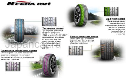 Летниe шины Nexen Ru1 225/55 18 дюймов новые в Уссурийске