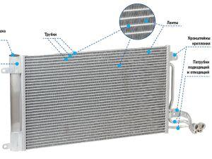 Радиатор кондиционера на Volvo XC90 i